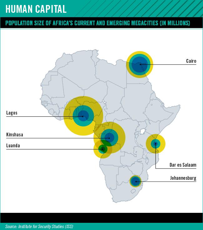Urbanisation-Infographic-2
